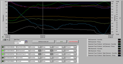 LabVIEW Front Panel Screen Capture